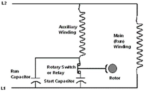 Capacitor Start Run Motor Connection Diagram