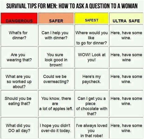 survival tips  men     question   woman
