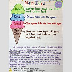 Crafting Connections Main Idea Anchor Chart (free Worksheet Included