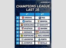 Champions League last 16 draw 2016 When is it? Who can