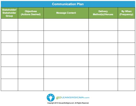 communication plan template lean templates archives page 2 of 4 goleansixsigma