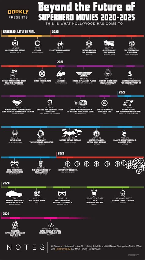 lol superhero calendar