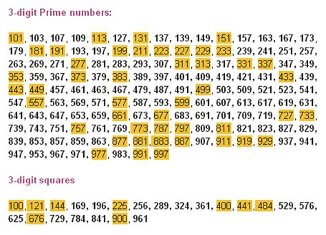 Puzzle A Square, Two Primes Using All Digits Once Fun
