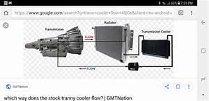 34 4l60e Transmission Cooler Lines Diagram