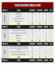 Diet Chart For Lean Muscle Gain 3000 Calorie Meal Plan To Gain Weight Pdf Blog Dandk