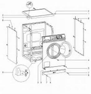 Bosch Geschirrspüler Blende Entfernen : wama miele oder auch w schetrockner ffnen reparatur ~ Orissabook.com Haus und Dekorationen