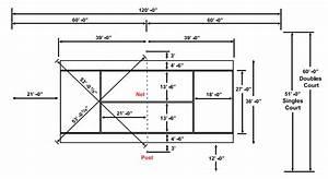 Tennis Court Dimensions  U0026 Measurements