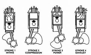Mechanical Engineering  Four Stroke Engine