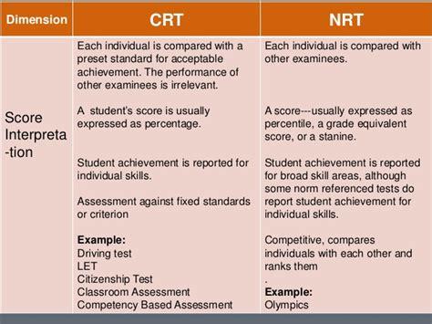 criterion referenced assessment criterion referenced interpretation