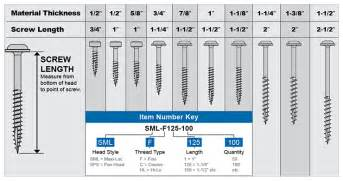 kreg 174 screws pocket joinery kreg tool company