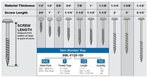 Kreg Deck Alternatives by Kreg 174 Screws Pocket Joinery Kreg Tool Company