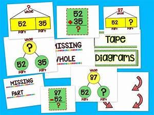 Eureka Math 2nd Grade Module 4 Tape Diagram Anchor Chart