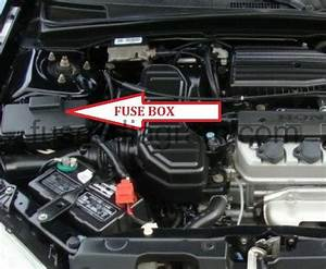 Fuse Box Diagram Honda Civic 2001