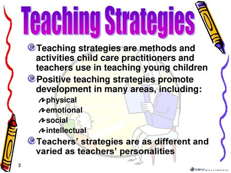 Appropriate Teaching Strategies  Ppt Download
