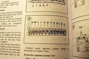 1980 Fuse Box Labeling Diagram