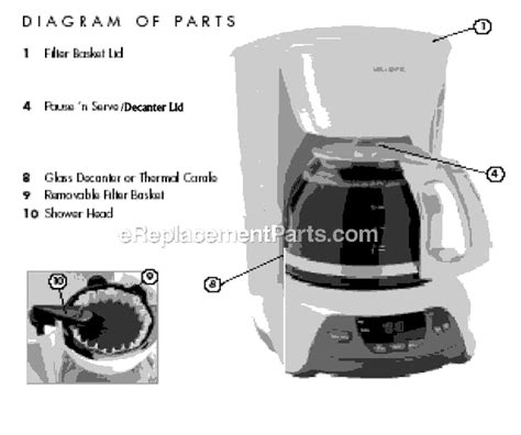 Coffee Maker Electrical Diagram