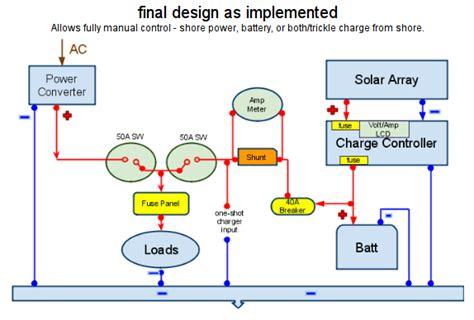 rv solar  shore power  coexist nicely akom