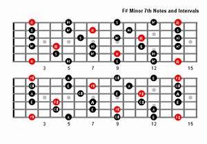 F Sharp Minor 7 Arpeggio Patterns  U0026 Fretboard Diagrams For