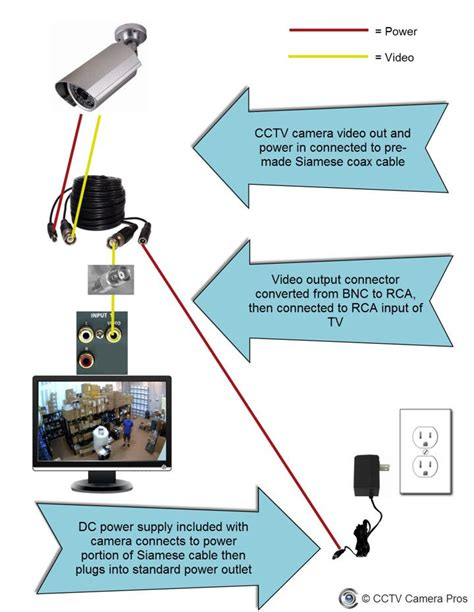 safety vision wiring diagram collection wiring collection
