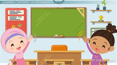 types of learning environments amp lesson transcript 960 | w6593310v6