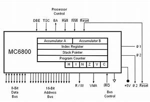 Report On Motorola Microprocessor