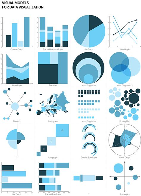 Visual Models For Data Visualization On Behance