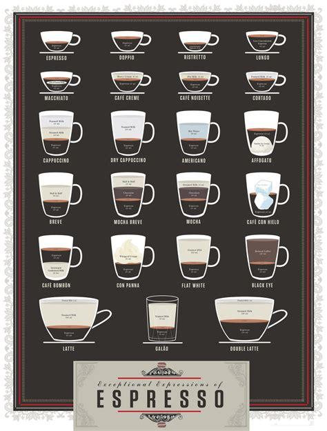 t coffee espresso espresso drink recipes espresso coffee guide