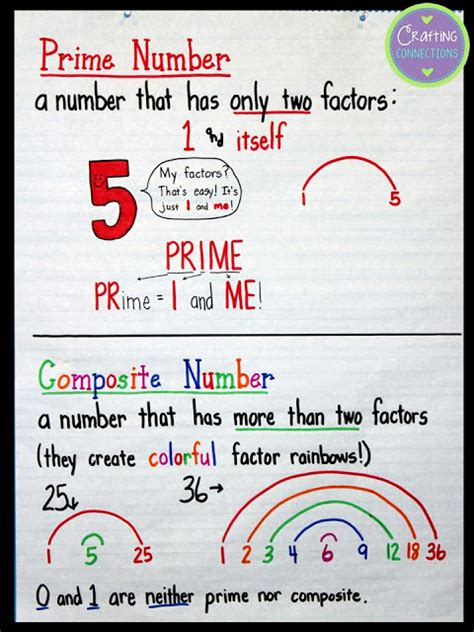 crafting connections prime  composite anchor chart   freebie