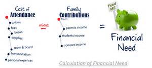Financial Aid Financial Assistance