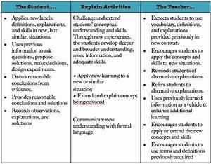 5 e model lesson plan template - 5e lesson plans science 5th grade 5e lesson plans