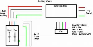 Ceiling Outlet Box Wires