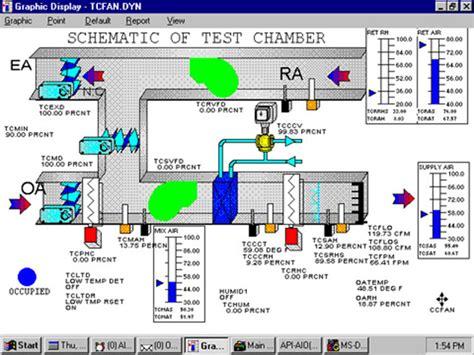 jj analysis  design  heating ventilating