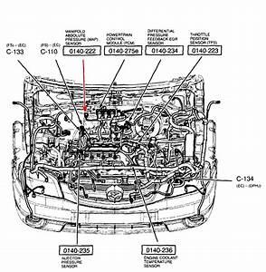 Alignment Specs 2015 Dodge Durango