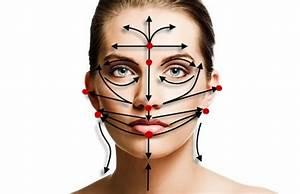 Касторовое масло для кожи вокруг глаз от морщин как использовать