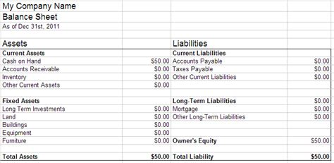 irs form for llc 1065 s corp balance sheet template forecasting step 1 setting