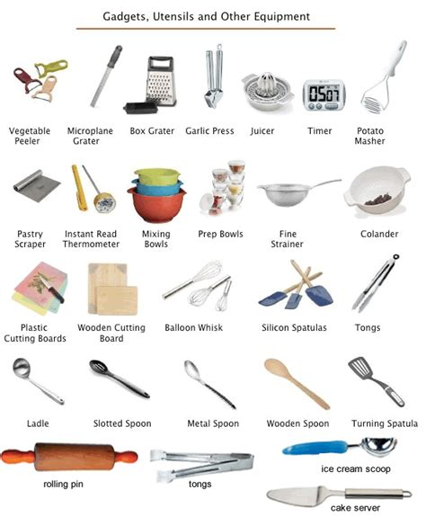 lexique ustensiles de cuisine kitchen utensils equipment learning