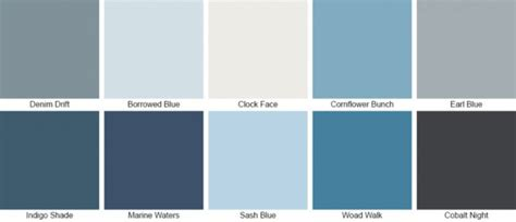 dulux colour of the year how to decorate with denim drift