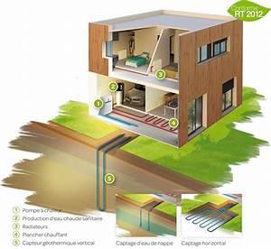 Pac Eau Eau : pompe a chaleur eau eau therm o pac eau eau sofath ~ Melissatoandfro.com Idées de Décoration