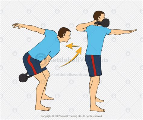 kettlebell pull exercise exercises muscle build upper body