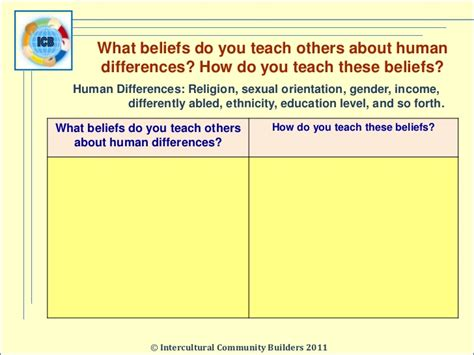 Learned Helplessness Examples