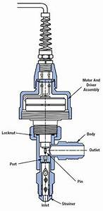 Electronic Expansion Valves  The Basics