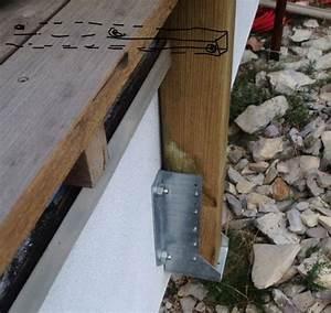 Comment Fixer Un Poteau Bois Au Sol : demande de conseil pour fixation poutre 14 messages ~ Dailycaller-alerts.com Idées de Décoration