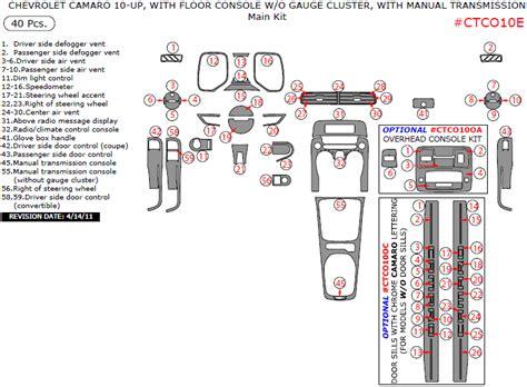Chevrolet Camaro Basic Dash Trim Kit Floor