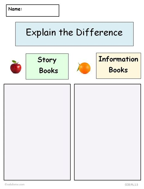 ms word common core graphic organizer explain
