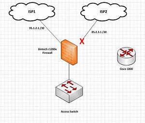 Cisco - How To Load Balance Two Wan Connections