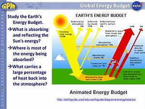 Ppt - Global Energy Budget Lesson Powerpoint Presentation