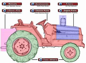 F24 D  Or Fx24 D     Yanmar Tractor Parts