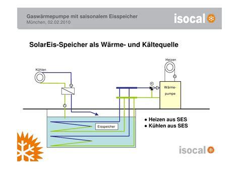Eisspeicher Heiss Auf Eis by Waermepumpe Mit Saisonalem Eisspeicher