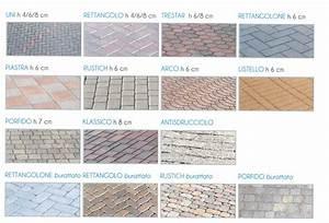 6 6 En Cm : prodotti e servizi per l 39 edilizia prodotti e servizi ~ Dailycaller-alerts.com Idées de Décoration