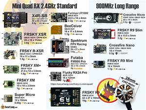 Frsky Receivers Rx For Mini Quad And Racing Drones